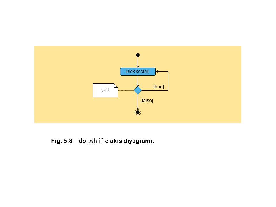 Fig. 5.8 do…while akış diyagramı. Blok kodları [true] [false] şart