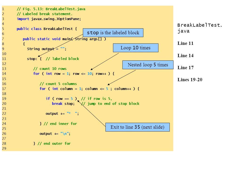 BreakLabelTest. java Line 11 Line 14 Line 17 Lines 19-20 1 // Fig. 5.13: BreakLabelTest.java 2 // Labeled break statement. 3 import javax.swing.JOptio