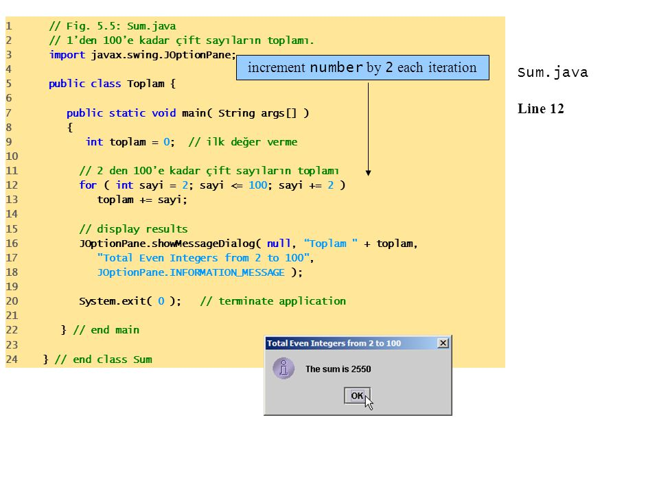 Sum.java Line 12 1 // Fig. 5.5: Sum.java 2 // 1'den 100'e kadar çift sayıların toplamı. 3 import javax.swing.JOptionPane; 4 5 public class Toplam { 6
