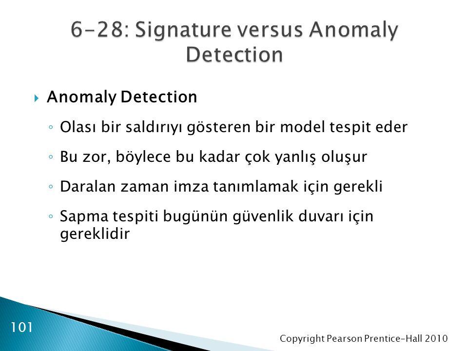 Copyright Pearson Prentice-Hall 2010  Anomaly Detection ◦ Olası bir saldırıyı gösteren bir model tespit eder ◦ Bu zor, böylece bu kadar çok yanlış oluşur ◦ Daralan zaman imza tanımlamak için gerekli ◦ Sapma tespiti bugünün güvenlik duvarı için gereklidir 101