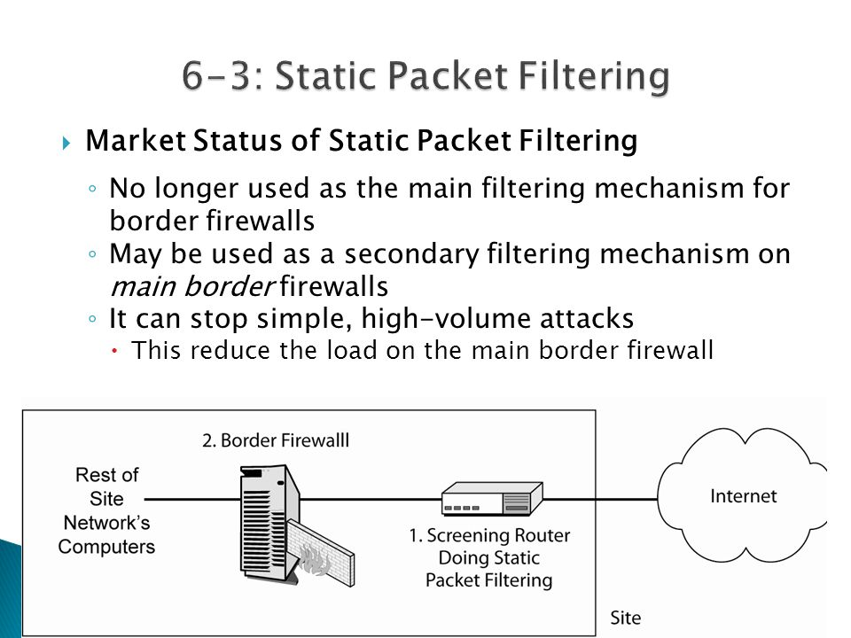 Copyright Pearson Prentice-Hall 2010  Market Status of Static Packet Filtering ◦ No longer used as the main filtering mechanism for border firewalls ◦ May be used as a secondary filtering mechanism on main border firewalls ◦ It can stop simple, high-volume attacks  This reduce the load on the main border firewall 21