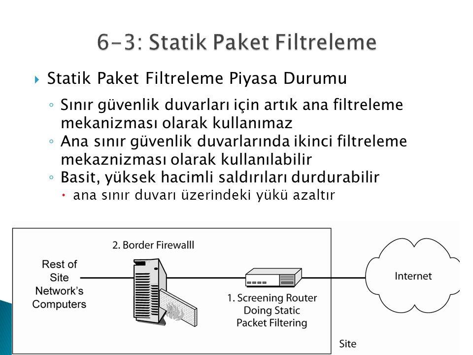 Copyright Pearson Prentice-Hall 2010  Statik Paket Filtreleme Piyasa Durumu ◦ Sınır güvenlik duvarları için artık ana filtreleme mekanizması olarak kullanımaz ◦ Ana sınır güvenlik duvarlarında ikinci filtreleme mekaznizması olarak kullanılabilir ◦ Basit, yüksek hacimli saldırıları durdurabilir  ana sınır duvarı üzerindeki yükü azaltır 22