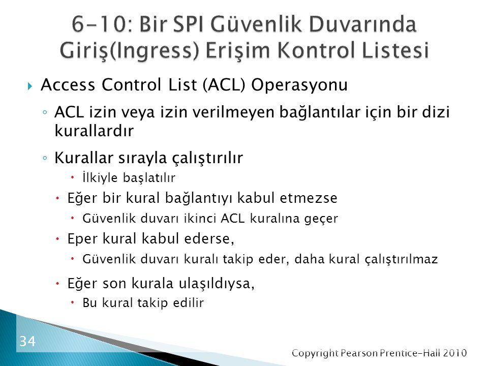 Copyright Pearson Prentice-Hall 2010  Access Control List (ACL) Operasyonu ◦ ACL izin veya izin verilmeyen bağlantılar için bir dizi kurallardır ◦ Kurallar sırayla çalıştırılır  İlkiyle başlatılır  Eğer bir kural bağlantıyı kabul etmezse  Güvenlik duvarı ikinci ACL kuralına geçer  Eper kural kabul ederse,  Güvenlik duvarı kuralı takip eder, daha kural çalıştırılmaz  Eğer son kurala ulaşıldıysa,  Bu kural takip edilir 34