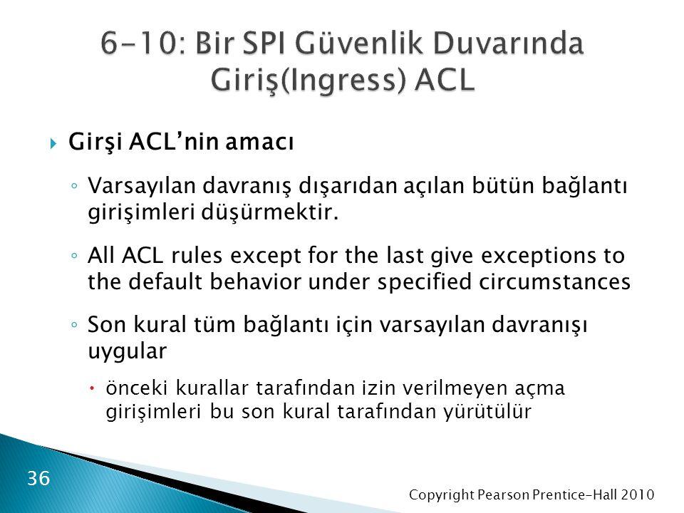 Copyright Pearson Prentice-Hall 2010  Girşi ACL'nin amacı ◦ Varsayılan davranış dışarıdan açılan bütün bağlantı girişimleri düşürmektir.