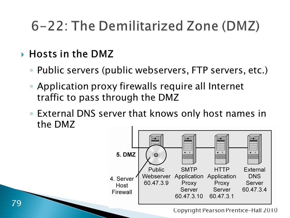 Copyright Pearson Prentice-Hall 2010  Hosts in the DMZ ◦ Public servers (public webservers, FTP servers, etc.) ◦ Application proxy firewalls require