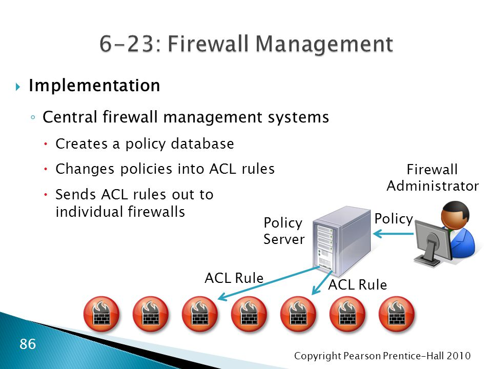 Copyright Pearson Prentice-Hall 2010  Implementation ◦ Central firewall management systems  Creates a policy database  Changes policies into ACL rules  Sends ACL rules out to individual firewalls 86 Policy Server Firewall Administrator Policy ACL Rule