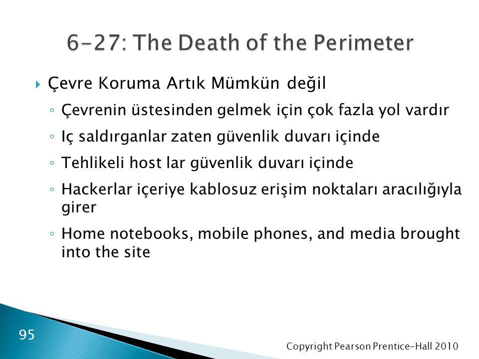 Copyright Pearson Prentice-Hall 2010  Çevre Koruma Artık Mümkün değil ◦ Çevrenin üstesinden gelmek için çok fazla yol vardır ◦ Iç saldırganlar zaten güvenlik duvarı içinde ◦ Tehlikeli host lar güvenlik duvarı içinde ◦ Hackerlar içeriye kablosuz erişim noktaları aracılığıyla girer ◦ Home notebooks, mobile phones, and media brought into the site 95