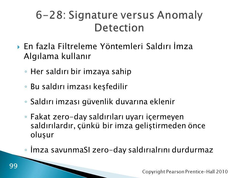 Copyright Pearson Prentice-Hall 2010  En fazla Filtreleme Yöntemleri Saldırı İmza Algılama kullanır ◦ Her saldırı bir imzaya sahip ◦ Bu saldırı imzası keşfedilir ◦ Saldırı imzası güvenlik duvarına eklenir ◦ Fakat zero-day saldırıları uyarı içermeyen saldırılardır, çünkü bir imza geliştirmeden önce oluşur ◦ İmza savunmaSI zero-day saldırıalrını durdurmaz 99