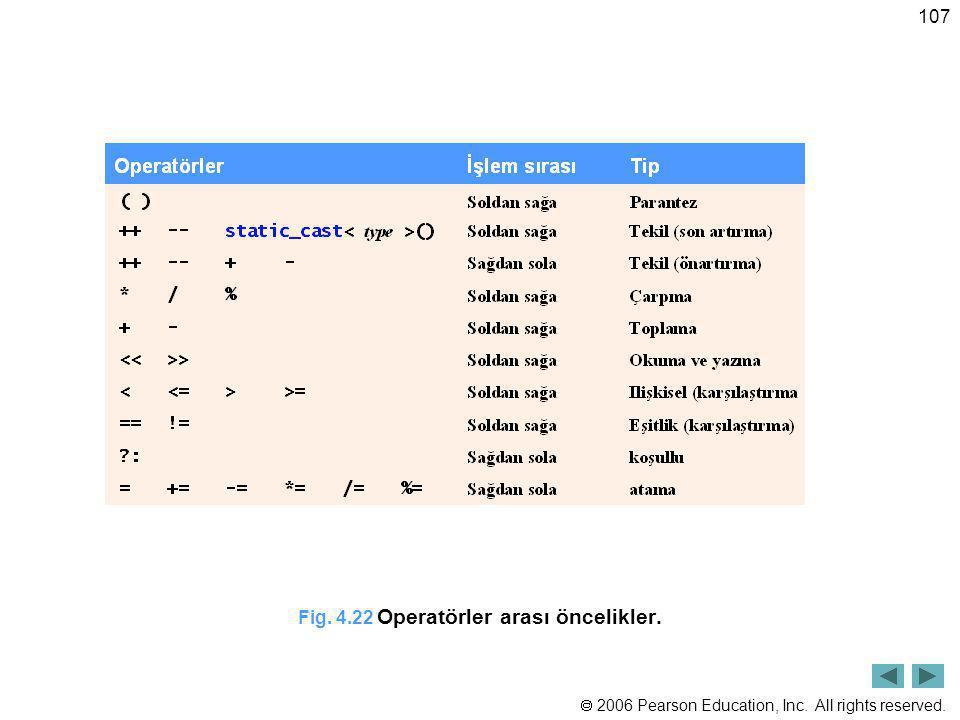  2006 Pearson Education, Inc. All rights reserved. 107 Fig. 4.22 Operatörler arası öncelikler.
