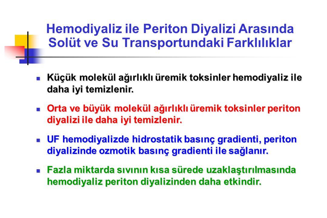 Hemodiyaliz ile Periton Diyalizi Arasında Solüt ve Su Transportundaki Farklılıklar Küçük molekül ağırlıklı üremik toksinler hemodiyaliz ile daha iyi t
