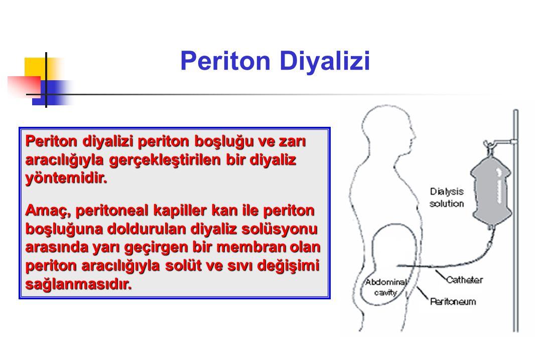 Periton diyalizi periton boşluğu ve zarı aracılığıyla gerçekleştirilen bir diyaliz yöntemidir. Amaç, peritoneal kapiller kan ile periton boşluğuna dol