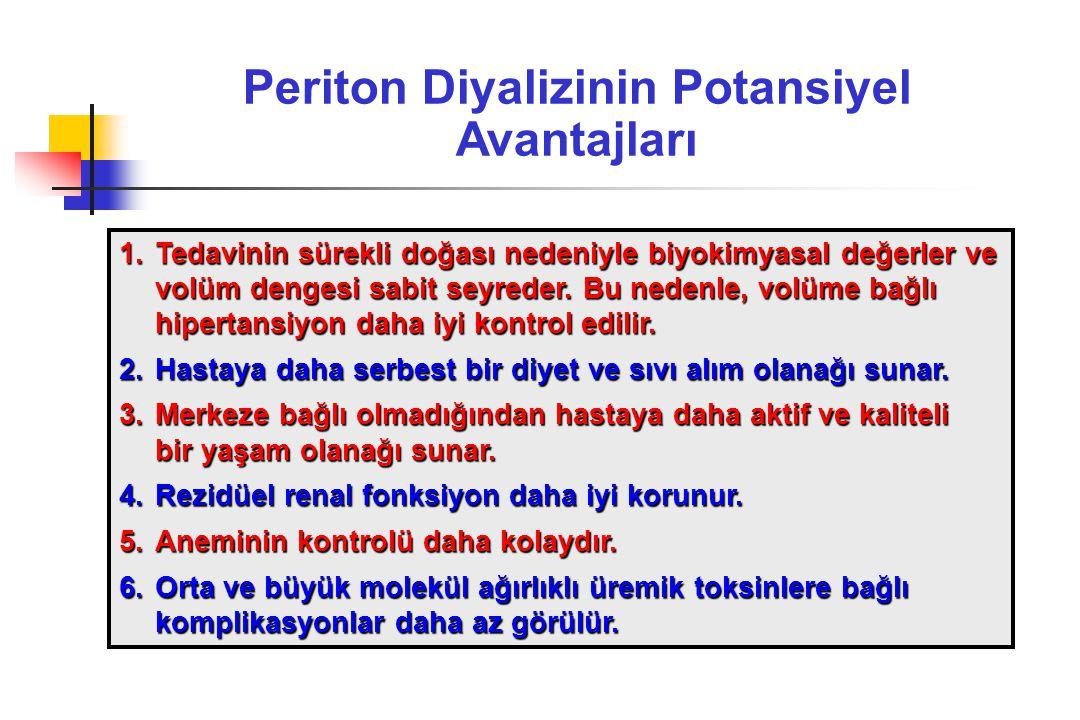 Periton Diyalizinin Potansiyel Avantajları 1.Tedavinin sürekli doğası nedeniyle biyokimyasal değerler ve volüm dengesi sabit seyreder. Bu nedenle, vol
