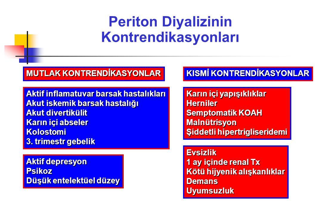 Periton Diyalizinin Kontrendikasyonları Aktif inflamatuvar barsak hastalıkları Akut iskemik barsak hastalığı Akut divertikülit Karın içi abseler Kolostomi 3.