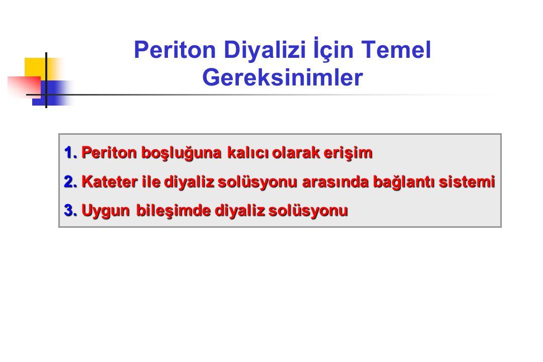 Periton Diyalizi İçin Temel Gereksinimler 1. Periton boşluğuna kalıcı olarak erişim 2. Kateter ile diyaliz solüsyonu arasında bağlantı sistemi 3. Uygu