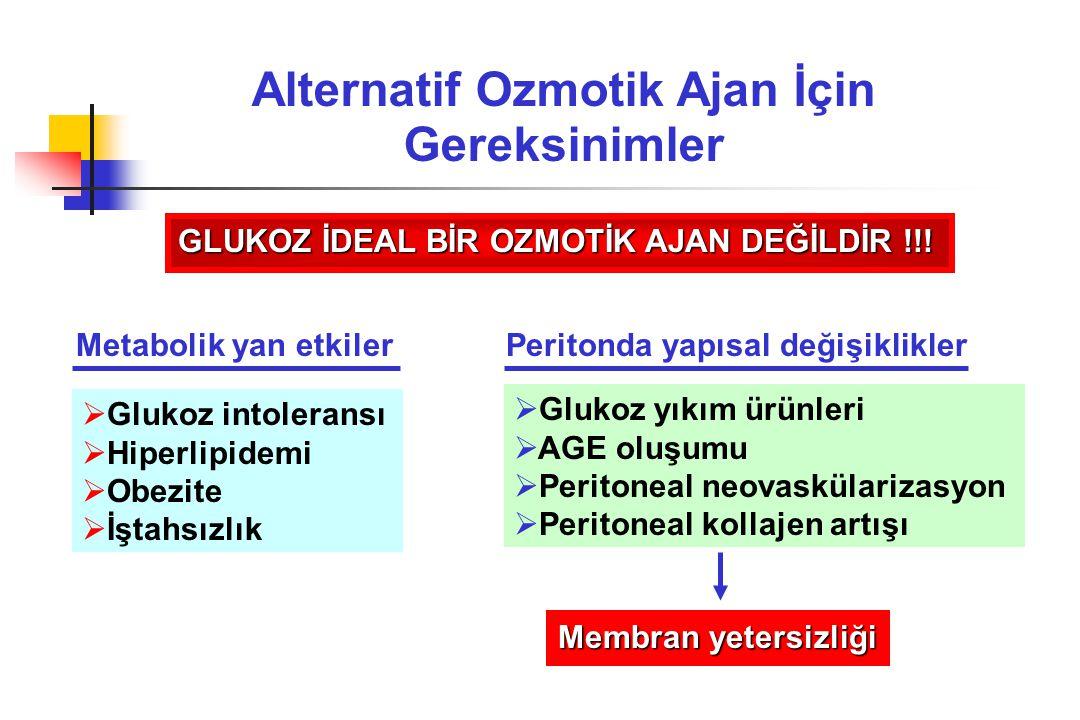 Alternatif Ozmotik Ajan İçin Gereksinimler GLUKOZ İDEAL BİR OZMOTİK AJAN DEĞİLDİR !!.