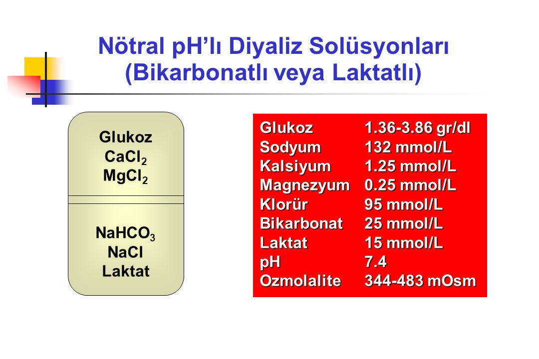 Nötral pH'lı Diyaliz Solüsyonları (Bikarbonatlı veya Laktatlı) Glukoz 1.36-3.86 gr/dl Sodyum 132 mmol/L Kalsiyum 1.25 mmol/L Magnezyum 0.25 mmol/L Klorür 95 mmol/L Bikarbonat 25 mmol/L Laktat 15 mmol/L pH 7.4 Ozmolalite 344-483 mOsm Glukoz CaCl 2 MgCl 2 NaHCO 3 NaCl Laktat