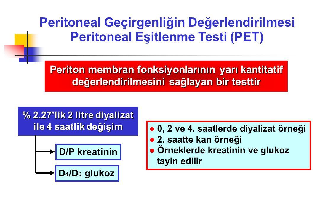 Peritoneal Geçirgenliğin Değerlendirilmesi Peritoneal Eşitlenme Testi (PET) Periton membran fonksiyonlarının yarı kantitatif değerlendirilmesini sağlayan bir testtir l 0, 2 ve 4.
