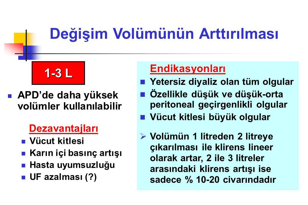 Değişim Volümünün Arttırılması APD'de daha yüksek volümler kullanılabilir Dezavantajları Vücut kitlesi Karın içi basınç artışı Hasta uyumsuzluğu UF azalması (?) Endikasyonları Yetersiz diyaliz olan tüm olgular Özellikle düşük ve düşük-orta peritoneal geçirgenlikli olgular Vücut kitlesi büyük olgular  Volümün 1 litreden 2 litreye çıkarılması ile klirens lineer olarak artar, 2 ile 3 litreler arasındaki klirens artışı ise sadece % 10-20 civarındadır 1-3 L