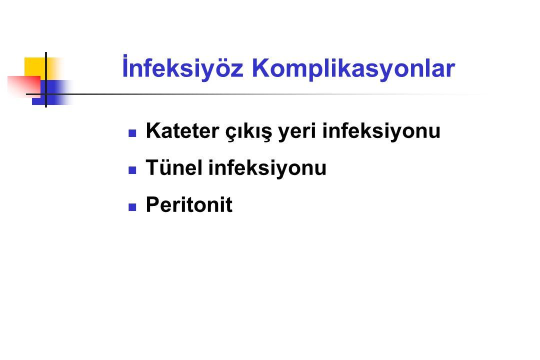 İnfeksiyöz Komplikasyonlar Kateter çıkış yeri infeksiyonu Tünel infeksiyonu Peritonit