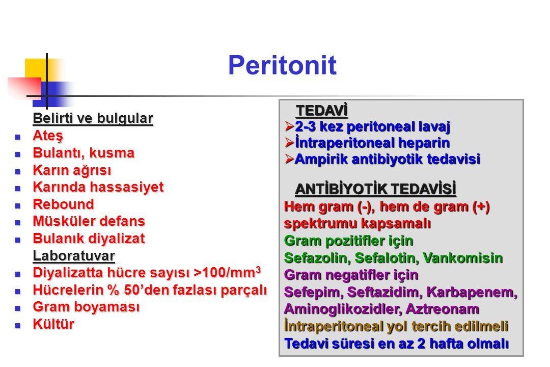 Peritonit Belirti ve bulgular Belirti ve bulgular Ateş Ateş Bulantı, kusma Bulantı, kusma Karın ağrısı Karın ağrısı Karında hassasiyet Karında hassasi