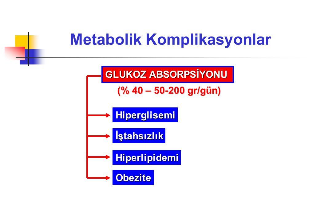 Metabolik Komplikasyonlar GLUKOZ ABSORPSİYONU Hiperglisemi İştahsızlık Hiperlipidemi Obezite (% 40 – 50-200 gr/gün)