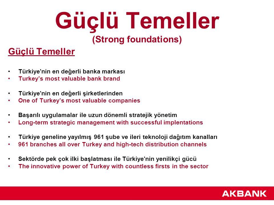 Akbank lı Olmak Akbank ın en büyük yatırımı insan dır.