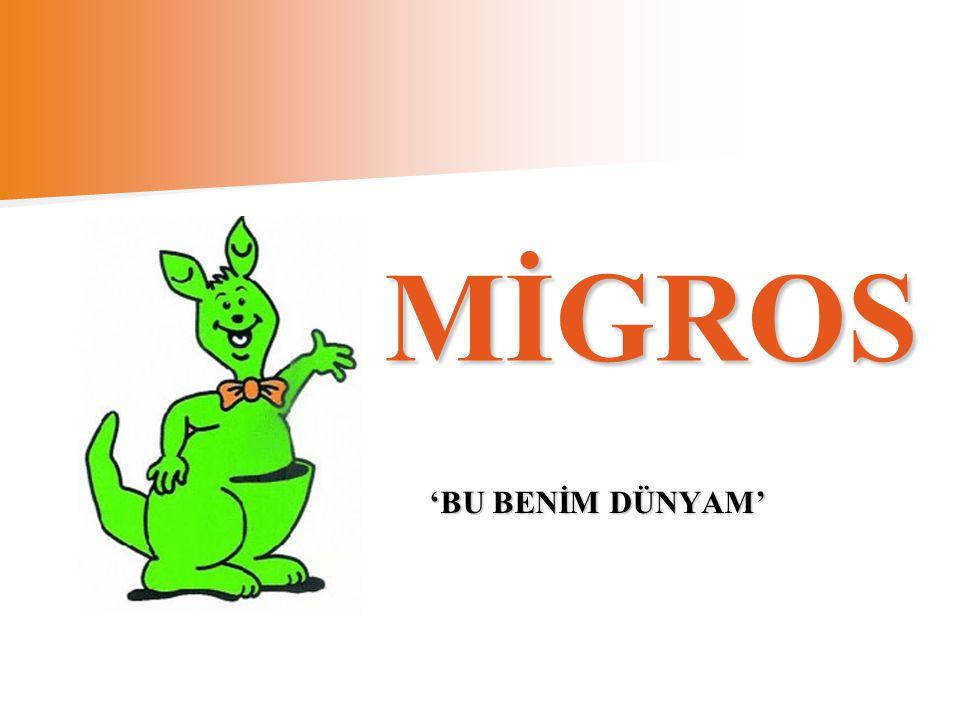 EĞİTİM SAĞLIK Migros mağazalarında satışa sunulan özgün markalı ürünlerden elde edilen gelirin bir kısmı, 2012 yılında da Türkiye Eğitim Gönüllüleri Vakfı (TEGV)'na bağışlanmış ve Eğitim Seferberliği Kampanyası'na destek sağlanmıştır.