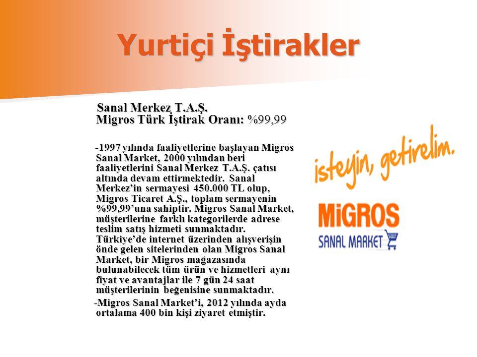 Yurtiçi İştirakler Sanal Merkez T.A.Ş. Migros Türk İştirak Oranı: %99,99 Sanal Merkez T.A.Ş. Migros Türk İştirak Oranı: %99,99 - 1997 yılında faaliyet