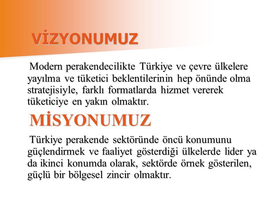 VİZYONUMUZ Modern perakendecilikte Türkiye ve çevre ülkelere yayılma ve tüketici beklentilerinin hep önünde olma stratejisiyle, farklı formatlarda hiz