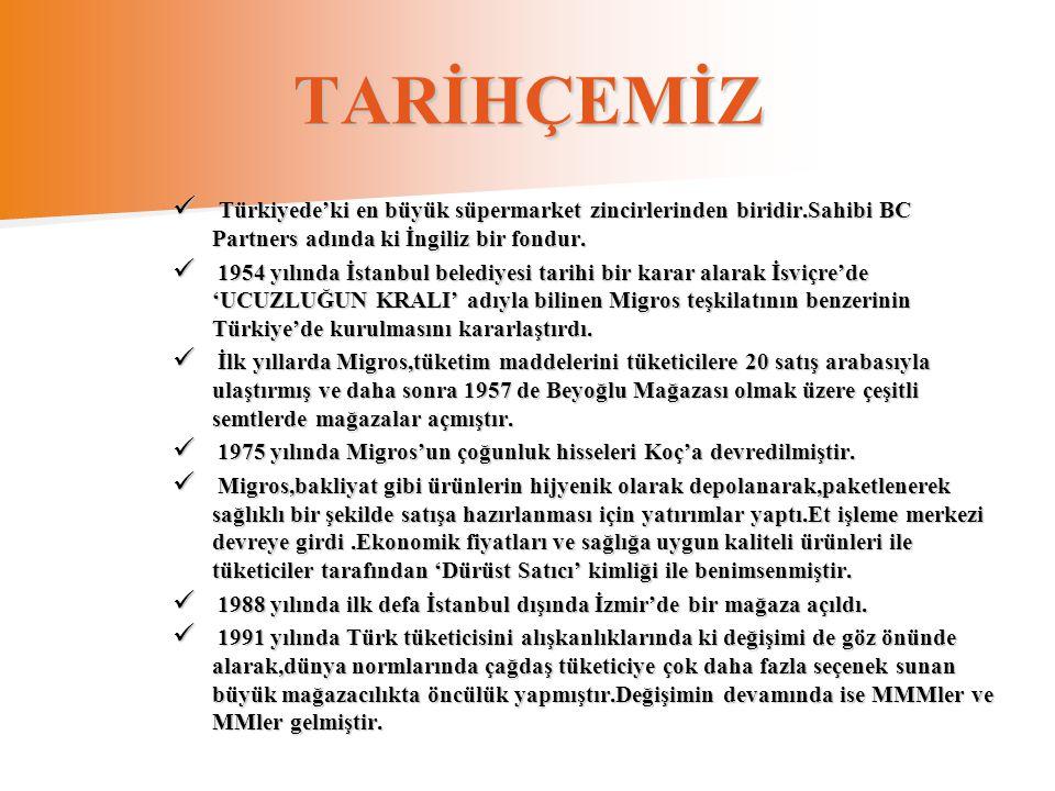 TARİHÇEMİZ Türkiyede'ki en büyük süpermarket zincirlerinden biridir.Sahibi BC Partners adında ki İngiliz bir fondur. Türkiyede'ki en büyük süpermarket