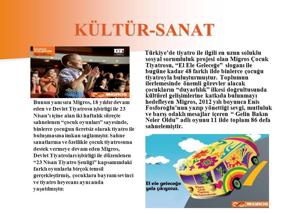 """KÜLTÜR-SANAT Türkiye'de tiyatro ile ilgili en uzun soluklu sosyal sorumluluk projesi olan Migros Çocuk Tiyatrosu, """"El Ele Geleceğe"""" sloganı ile bugüne"""