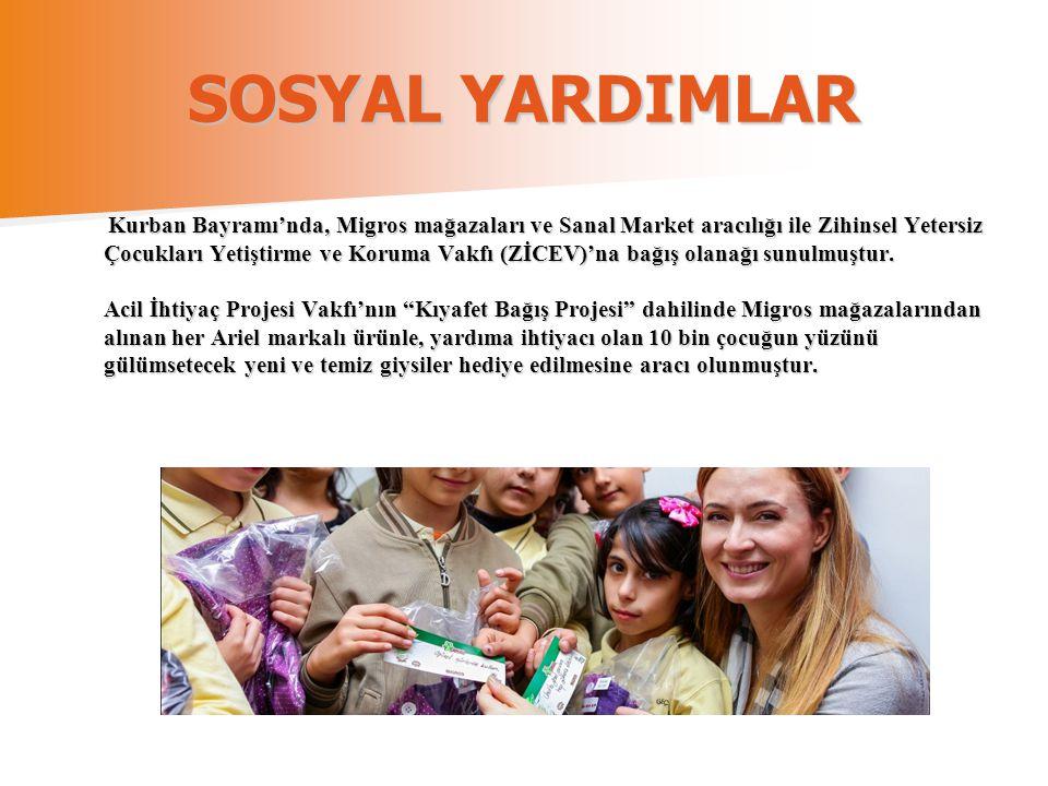 SOSYAL YARDIMLAR Kurban Bayramı'nda, Migros mağazaları ve Sanal Market aracılığı ile Zihinsel Yetersiz Çocukları Yetiştirme ve Koruma Vakfı (ZİCEV)'na