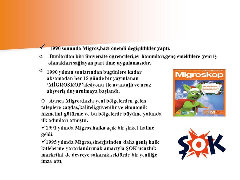 SPOR 2008 yılında yepyeni bir misyon ile sporun bir yaşam tarzı olarak benimsenmesini sağlamak üzere TEGV ile işbirliğine giden Migros, bu kapsamda 11-12 yaş grubu çocuklardan oluşturulmuş amatör spor takımlarına TEGV eğitim parklarında sporcu etiği anlayışına dayalı futbol bilgisi verilmesini sağlamıştır.