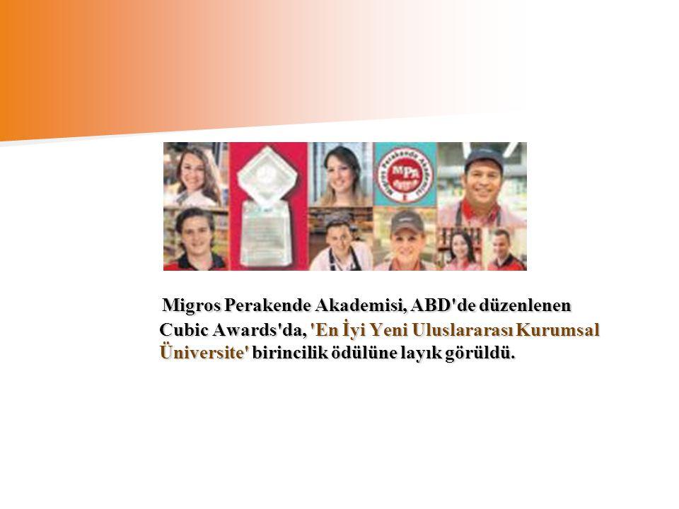 Migros Perakende Akademisi, ABD'de düzenlenen Cubic Awards'da, 'En İyi Yeni Uluslararası Kurumsal Üniversite' birincilik ödülüne layık görüldü. Migros
