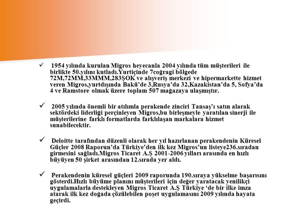 VİZYONUMUZ Modern perakendecilikte Türkiye ve çevre ülkelere yayılma ve tüketici beklentilerinin hep önünde olma stratejisiyle, farklı formatlarda hizmet vererek tüketiciye en yakın olmaktır.