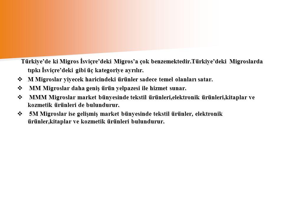 Türkiye'de ki Migros İsviçre'deki Migros'a çok benzemektedir.Türkiye'deki Migroslarda tıpkı İsviçre'deki gibi üç kategoriye ayrılır. Türkiye'de ki Mig