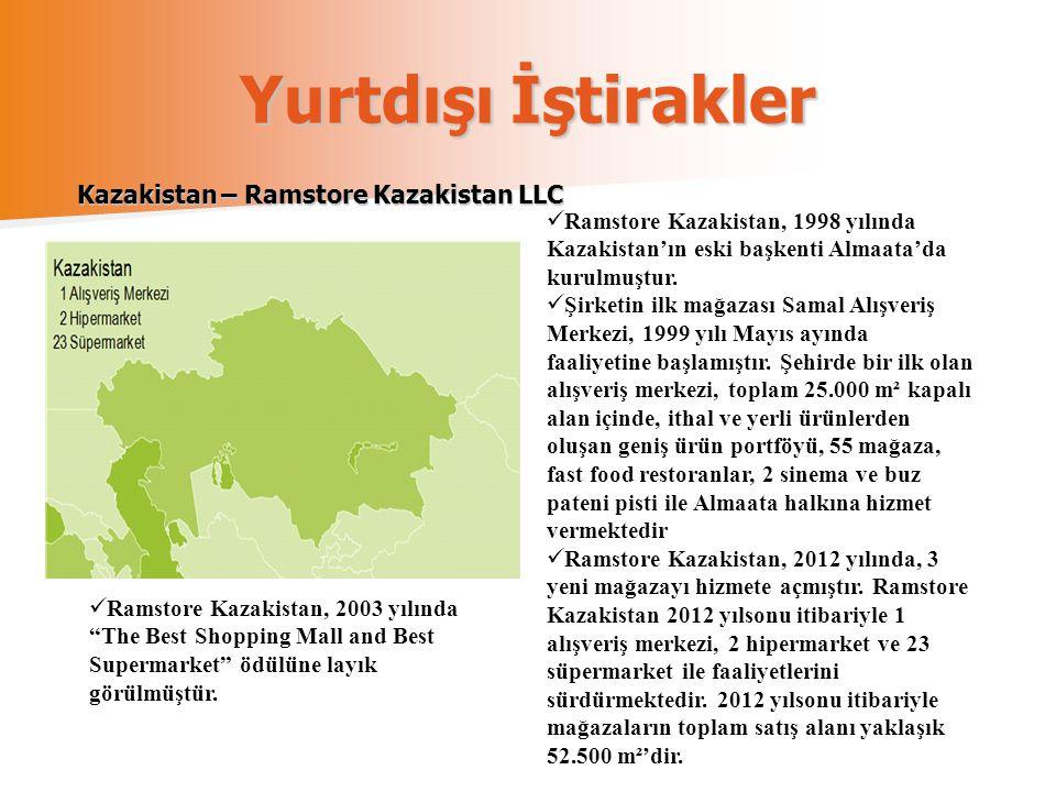 Yurtdışı İştirakler Ramstore Kazakistan, 1998 yılında Kazakistan'ın eski başkenti Almaata'da kurulmuştur. Şirketin ilk mağazası Samal Alışveriş Merkez