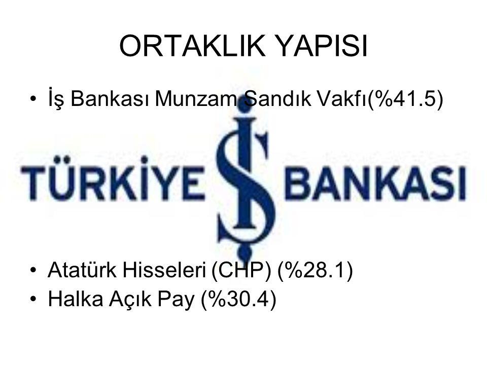 ORTAKLIK YAPISI İş Bankası Munzam Sandık Vakfı(%41.5) Atatürk Hisseleri (CHP) (%28.1) Halka Açık Pay (%30.4)