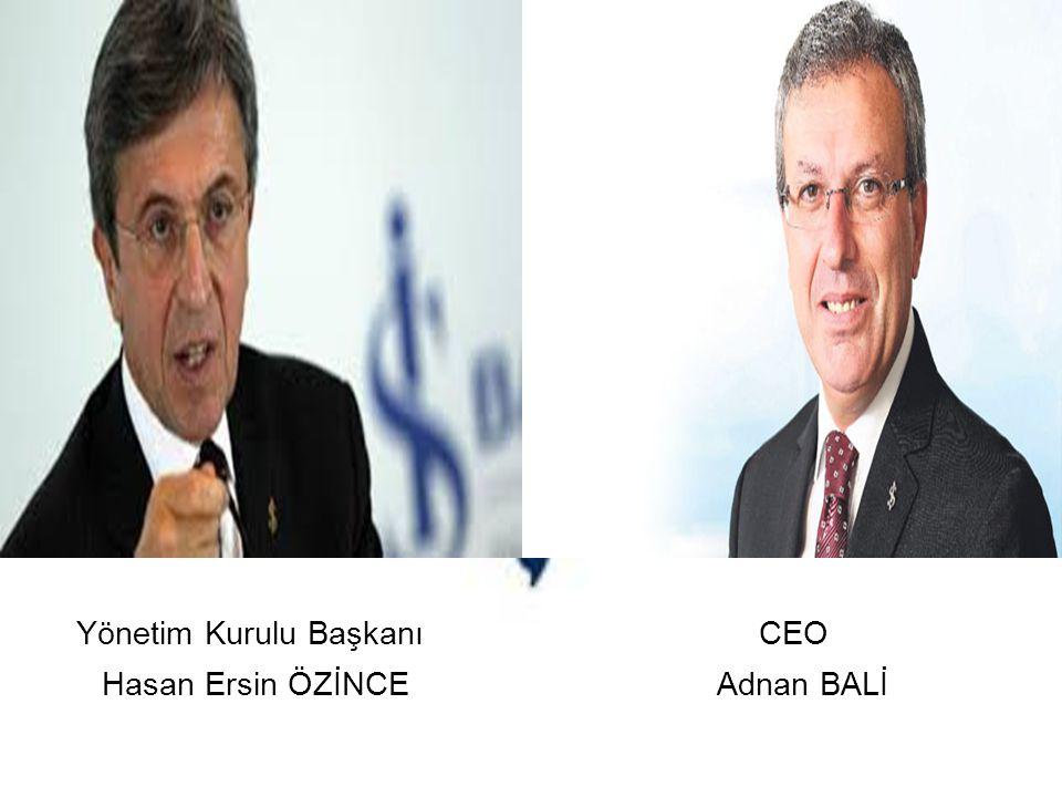 GENEL MÜD.YÖN.KUR.BŞK. Yönetim Kurulu Başkanı CEO Hasan Ersin ÖZİNCE Adnan BALİ