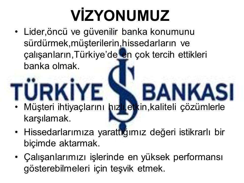 VİZYONUMUZ Lider,öncü ve güvenilir banka konumunu sürdürmek,müşterilerin,hissedarların ve çalışanların,Türkiye'de en çok tercih ettikleri banka olmak.