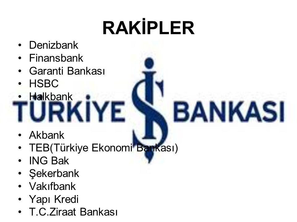 RAKİPLER Denizbank Finansbank Garanti Bankası HSBC Halkbank Akbank TEB(Türkiye Ekonomi Bankası) ING Bak Şekerbank Vakıfbank Yapı Kredi T.C.Ziraat Bank