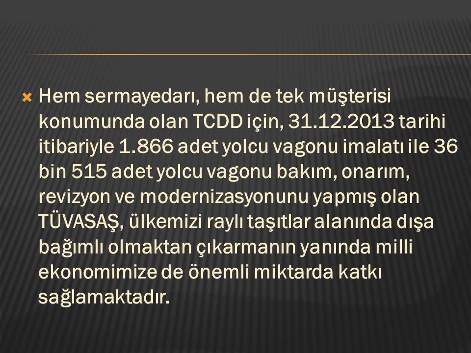  Hem sermayedarı, hem de tek müşterisi konumunda olan TCDD için, 31.12.2013 tarihi itibariyle 1.866 adet yolcu vagonu imalatı ile 36 bin 515 adet yol