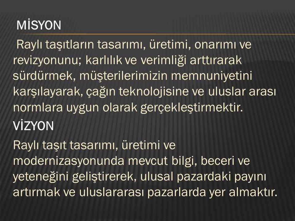 İstanbul Büyükşehir Belediyesinin Taksim– Yenikapı arasında işleteceği 84 adet (28 set) metro aracı ile TCDD'nin 75 adet (25 set) elektrikli tren seti (banliyö) araçlarının Güney Kore Hyundai/Rotem firması ile ortak üretim çerçevesinde imalatı yapılmıştır.