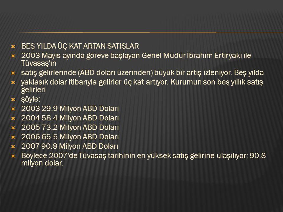  BEŞ YILDA ÜÇ KAT ARTAN SATIŞLAR  2003 Mayıs ayında göreve başlayan Genel Müdür İbrahim Ertiryaki ile Tüvasaş'ın  satış gelirlerinde (ABD doları üz