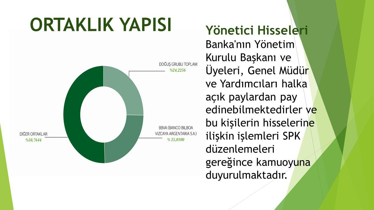 ORTAKLIK YAPISI Yönetici Hisseleri Banka'nın Yönetim Kurulu Başkanı ve Üyeleri, Genel Müdür ve Yardımcıları halka açık paylardan pay edinebilmektedirl