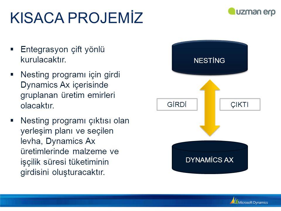  Entegrasyon çift yönlü kurulacaktır.  Nesting programı için girdi Dynamics Ax içerisinde gruplanan üretim emirleri olacaktır.  Nesting programı çı
