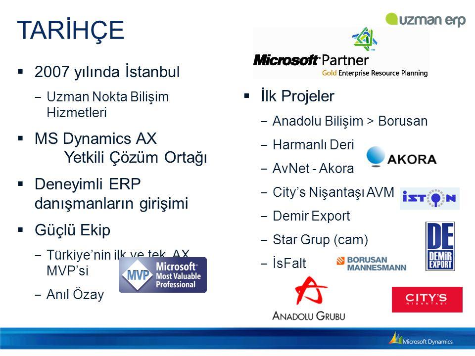 TARİHÇE  2007 yılında İstanbul ‒ Uzman Nokta Bilişim Hizmetleri  MS Dynamics AX Yetkili Çözüm Ortağı  Deneyimli ERP danışmanların girişimi  Güçlü Ekip ‒ Türkiye'nin ilk ve tek AX MVP'si ‒ Anıl Özay  İlk Projeler ‒ Anadolu Bilişim > Borusan ‒ Harmanlı Deri ‒ AvNet - Akora ‒ City's Nişantaşı AVM ‒ Demir Export ‒ Star Grup (cam) ‒ İsFalt