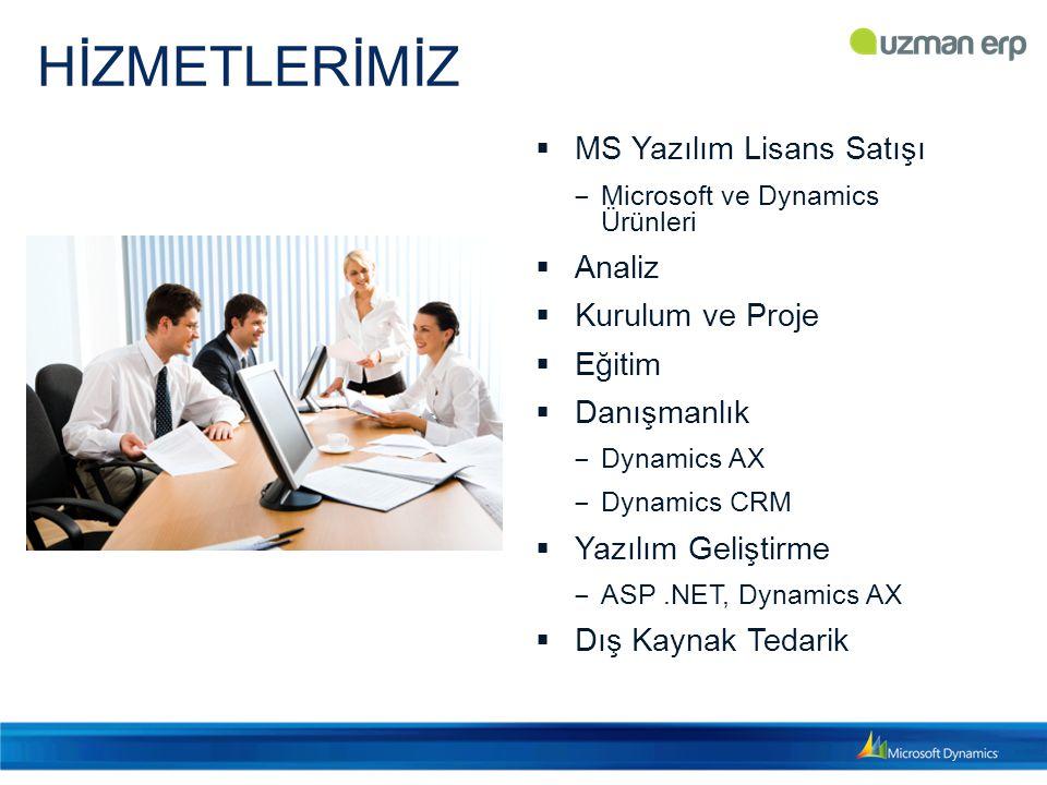 HİZMETLERİMİZ  MS Yazılım Lisans Satışı ‒ Microsoft ve Dynamics Ürünleri  Analiz  Kurulum ve Proje  Eğitim  Danışmanlık ‒ Dynamics AX ‒ Dynamics CRM  Yazılım Geliştirme ‒ ASP.NET, Dynamics AX  Dış Kaynak Tedarik