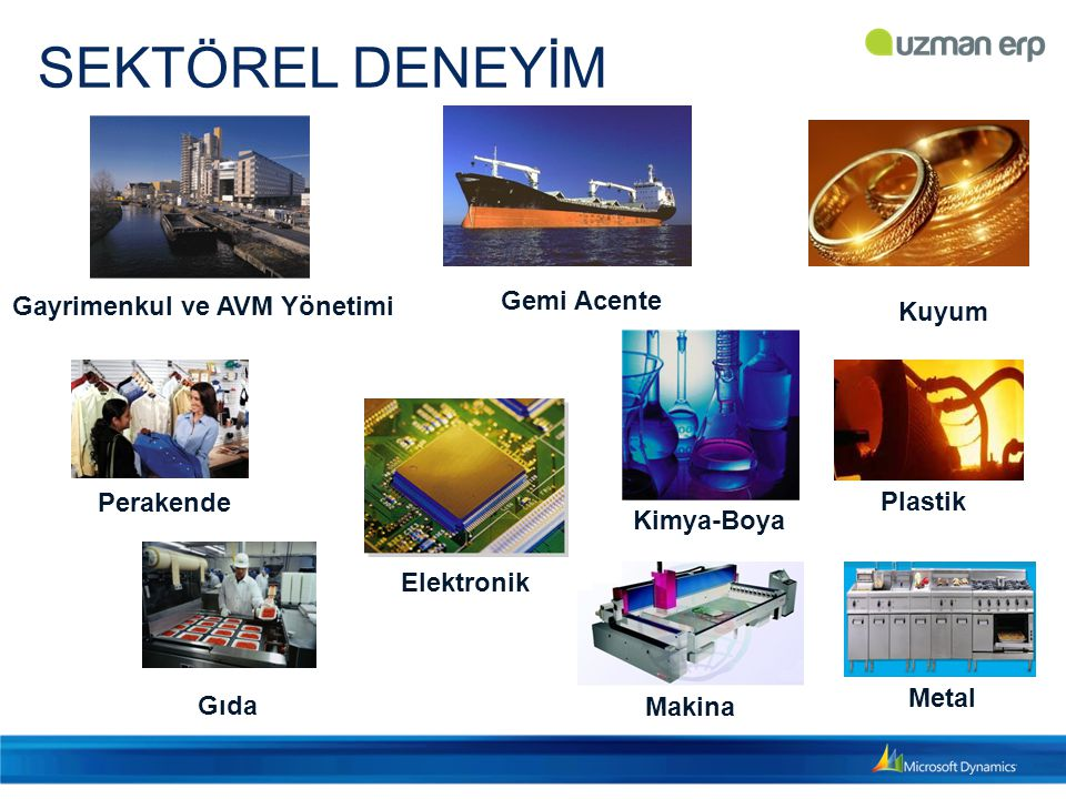 SEKTÖREL DENEYİM Kimya-Boya Perakende Gıda Elektronik Makina Metal Gayrimenkul ve AVM Yönetimi Kuyum Plastik Gemi Acente