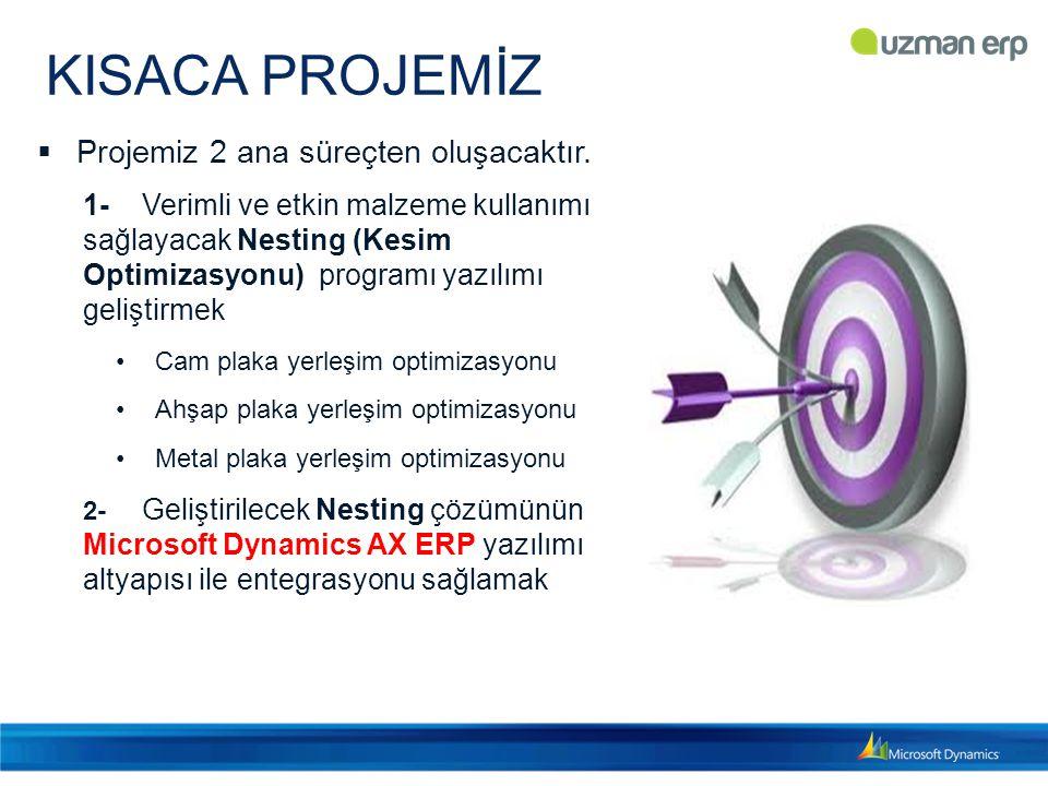  Projemiz 2 ana süreçten oluşacaktır. 1-Verimli ve etkin malzeme kullanımı sağlayacak Nesting (Kesim Optimizasyonu) programı yazılımı geliştirmek Cam